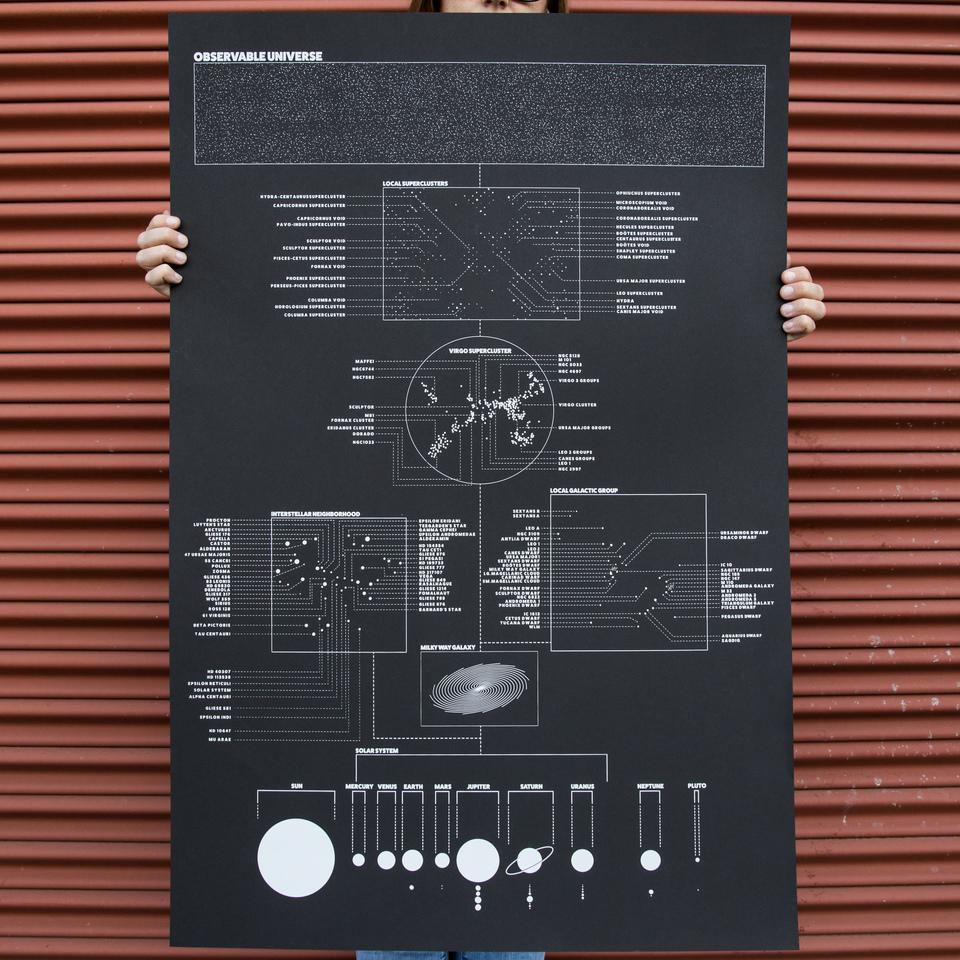 Strange Daze Press Observable Universe Poster